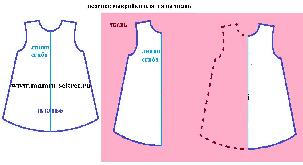 Простая выкройка детского платья